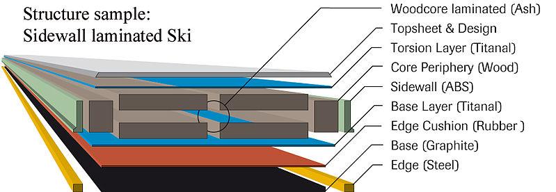 ski-snowboard-carbon-fibers-5
