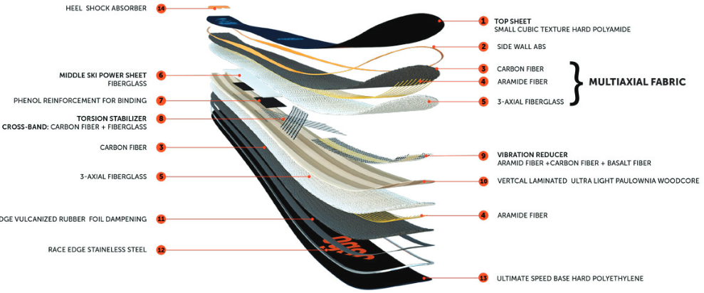 ski-snowboard-carbon-fibers-1